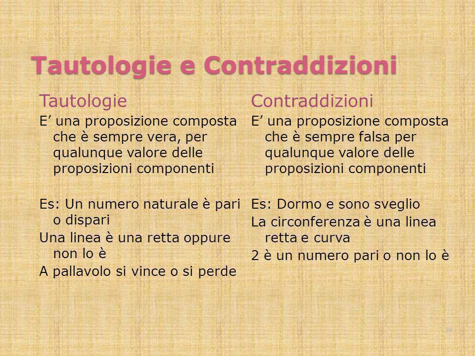 Tautologie e Contraddizioni Tautologie E una proposizione composta che è sempre vera, per qualunque valore delle proposizioni componenti Es: Un numero