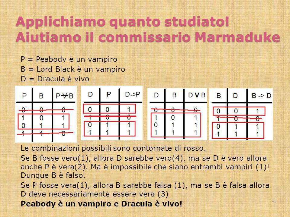 Applichiamo quanto studiato! Aiutiamo il commissario Marmaduke P = Peabody è un vampiro B = Lord Black è un vampiro D = Dracula è vivo Le combinazioni