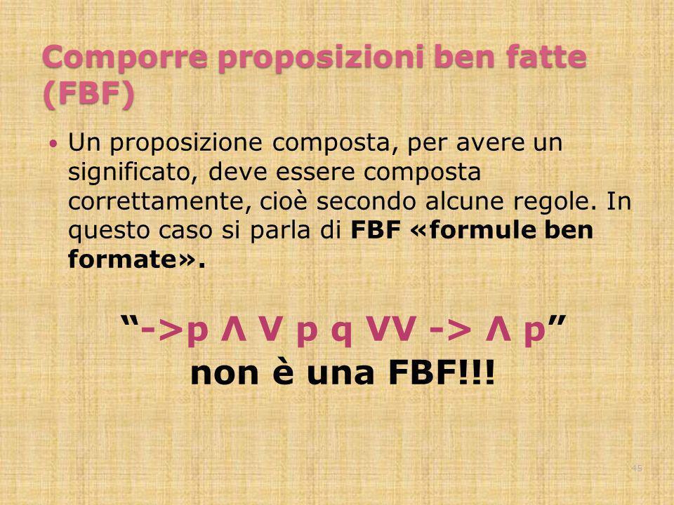 Comporre proposizioni ben fatte (FBF) Un proposizione composta, per avere un significato, deve essere composta correttamente, cioè secondo alcune rego