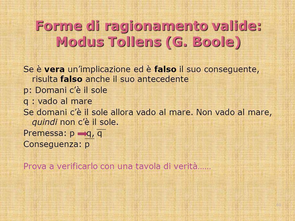 Forme di ragionamento valide: Modus Tollens (G. Boole) Se è vera unimplicazione ed è falso il suo conseguente, risulta falso anche il suo antecedente