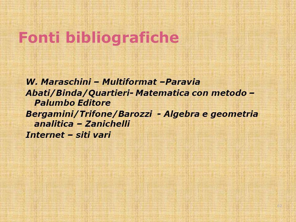 Fonti bibliografiche W. Maraschini – Multiformat –Paravia Abati/Binda/Quartieri- Matematica con metodo – Palumbo Editore Bergamini/Trifone/Barozzi - A