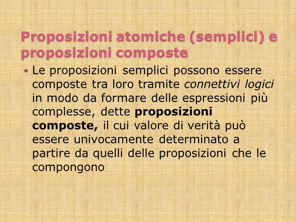 Proposizioni atomiche (semplici) e proposizioni composte Le proposizioni semplici possono essere composte tra loro tramite connettivi logici in modo d