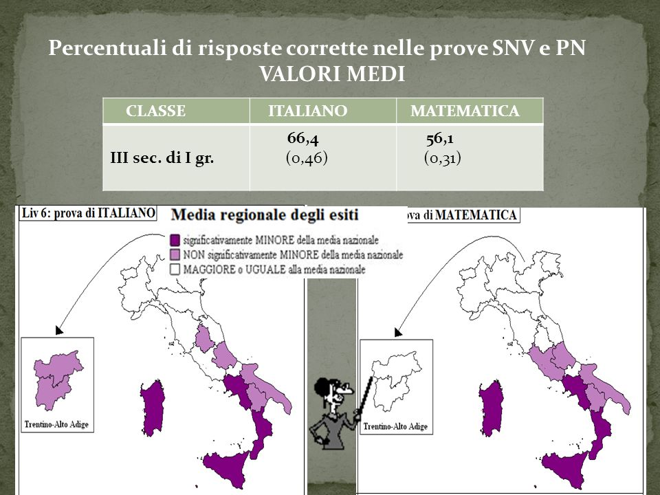 CLASSE ITALIANO MATEMATICA III sec.di I gr.