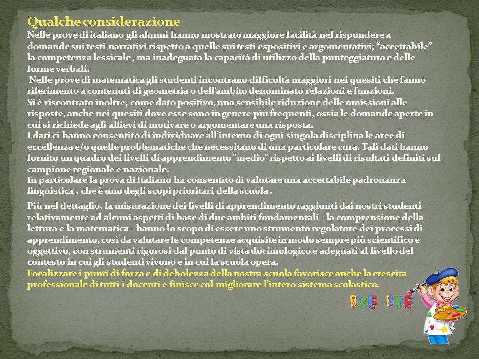 Qualche considerazione Nelle prove di italiano gli alunni hanno mostrato maggiore facilità nel rispondere a domande sui testi narrativi rispetto a quelle sui testi espositivi e argomentativi; accettabile la competenza lessicale, ma inadeguata la capacità di utilizzo della punteggiatura e delle forme verbali.