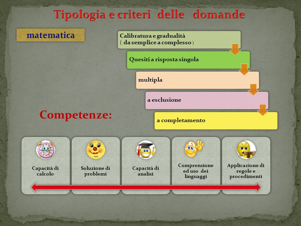 Dati classe campione 41,6% Dati scuola 65,1% Dati Basilicata 65,3 % SUD-ISOLE 64,2% Italia 63,8%