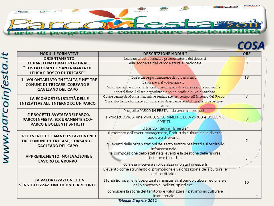 COSA 4 Tricase 2 aprile 2011 MODULI FORMATIVIDESCRIZIONE MODULIORE ORIENTAMENTO Lezione di conoscenza e presentazione dei docenti 4 IL PARCO NATURALE