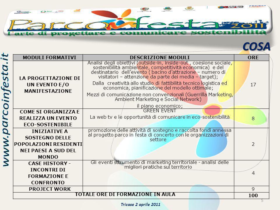 COSA 5 Tricase 2 aprile 2011 MODULI FORMATIVIDESCRIZIONE MODULIORE LA PROGETTAZIONE DI UN EVENTO E/O MANIFESTAZIONE Analisi degli obiettivi (outside-i