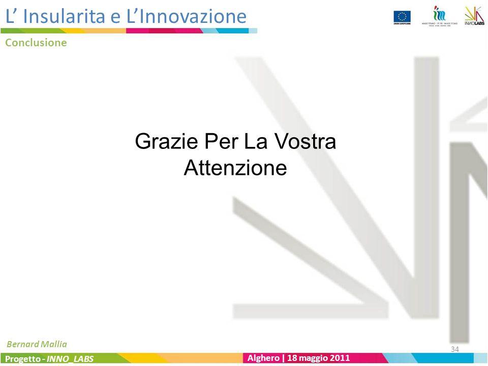L Insularita e LInnovazione Conclusione Progetto - INNO_LABS Alghero | 18 maggio 2011 Bernard Mallia Grazie Per La Vostra Attenzione 34
