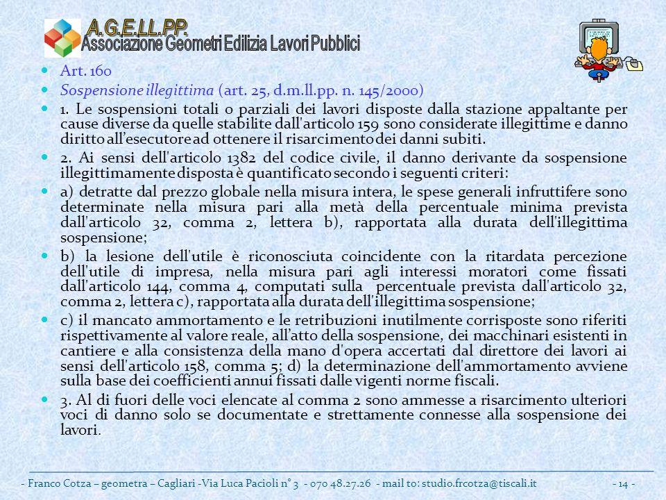 Art. 160 Sospensione illegittima (art. 25, d.m.ll.pp.