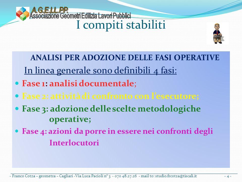 I compiti stabiliti ANALISI PER ADOZIONE DELLE FASI OPERATIVE In linea generale sono definibili 4 fasi: Fase 1: analisi documentale; Fase 2: attività di confronto con lesecutore; Fase 3: adozione delle scelte metodologiche operative; Fase 4: azioni da porre in essere nei confronti degli Interlocutori - Franco Cotza – geometra – Cagliari -Via Luca Pacioli n° 3 - 070 48.27.26 - mail to: studio.frcotza@tiscali.it - 4 -