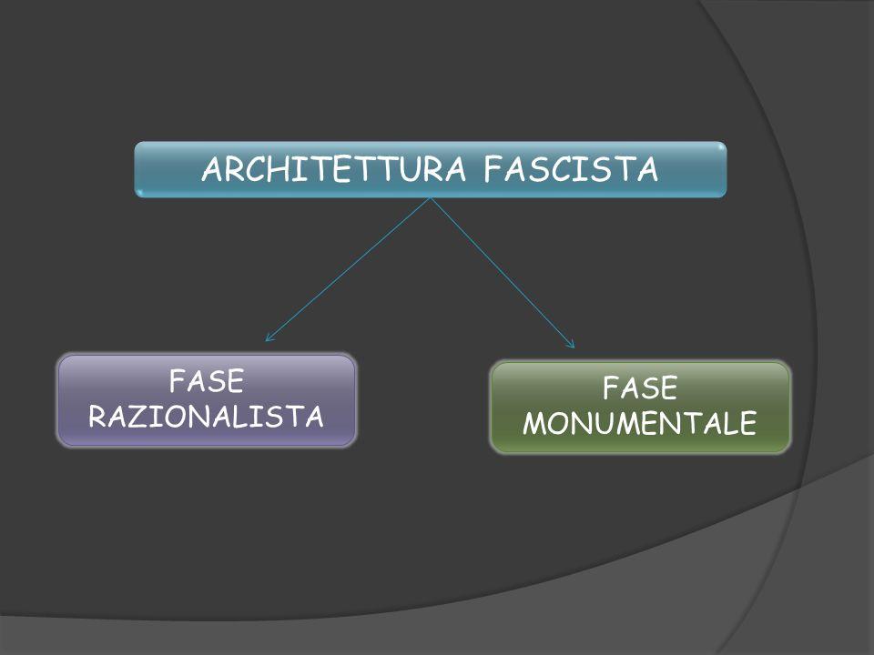 ARCHITETTURA FASCISTA FASE RAZIONALISTA FASE MONUMENTALE