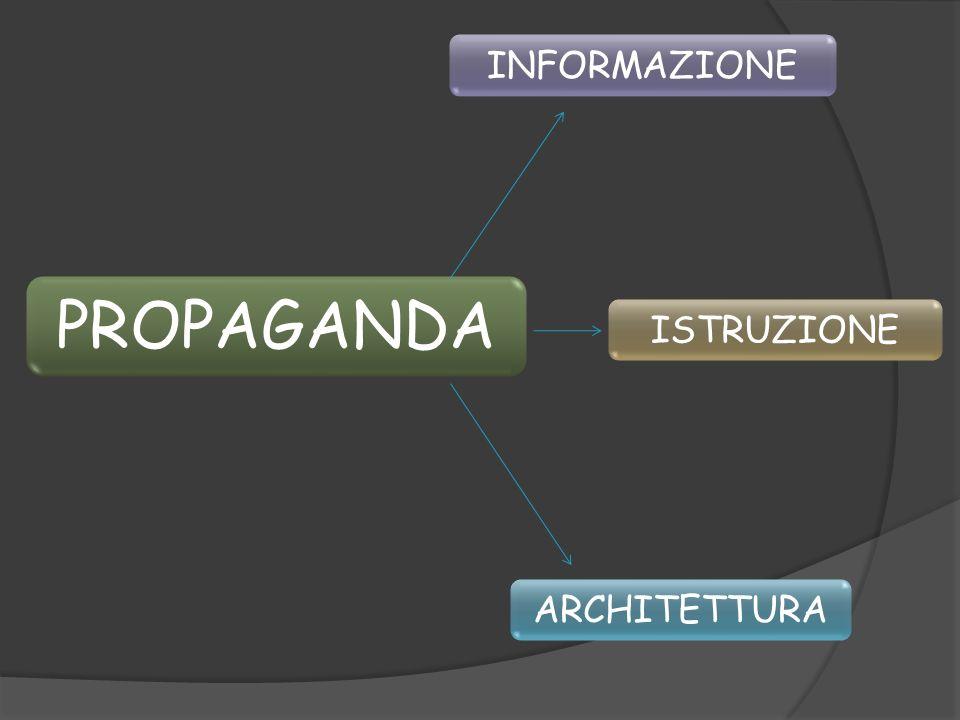 PROPAGANDA ARCHITETTURA INFORMAZIONE ISTRUZIONE