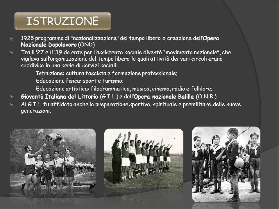 ISTRUZIONE 1925 programma di