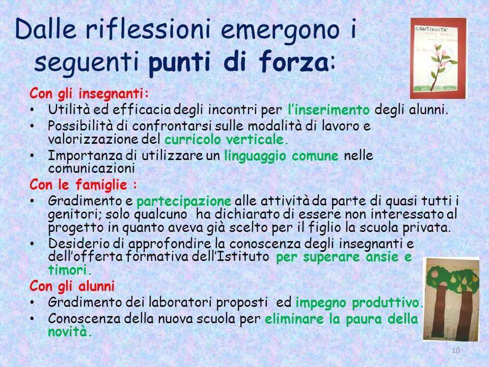 Dalle riflessioni emergono i seguenti punti di forza: Con gli insegnanti: Utilità ed efficacia degli incontri per linserimento degli alunni. Possibili