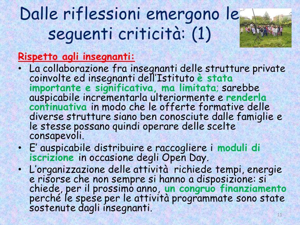 Dalle riflessioni emergono le seguenti criticità: (1) Rispetto agli insegnanti: La collaborazione fra insegnanti delle strutture private coinvolte ed