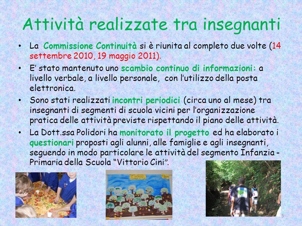 Attività realizzate tra insegnanti La Commissione Continuità si è riunita al completo due volte (14 settembre 2010, 19 maggio 2011).