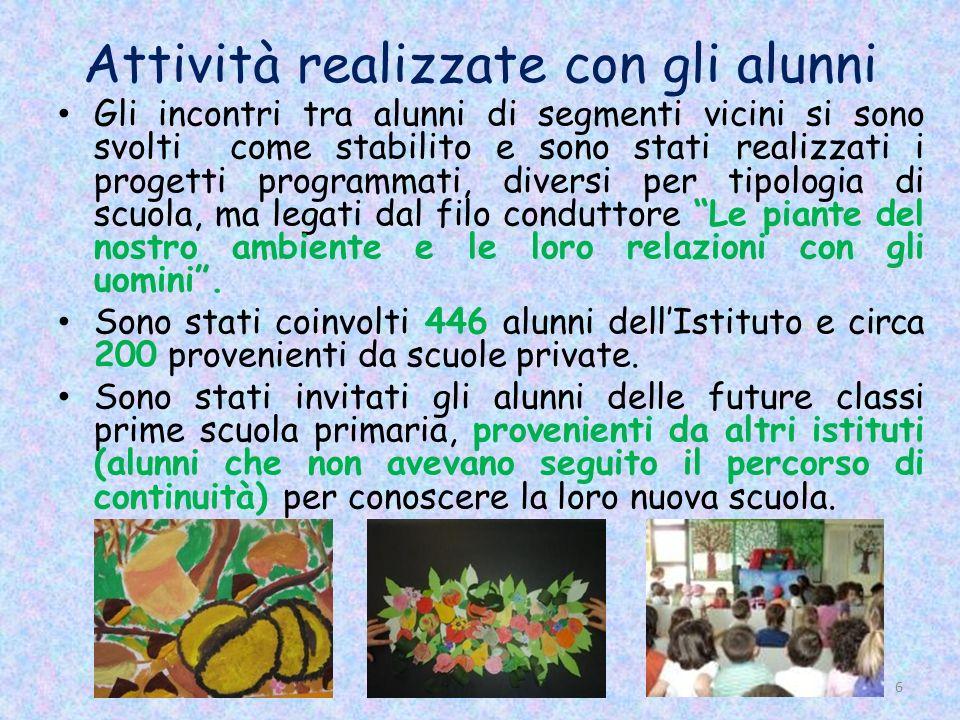 Attività realizzate con gli alunni Gli incontri tra alunni di segmenti vicini si sono svolti come stabilito e sono stati realizzati i progetti program