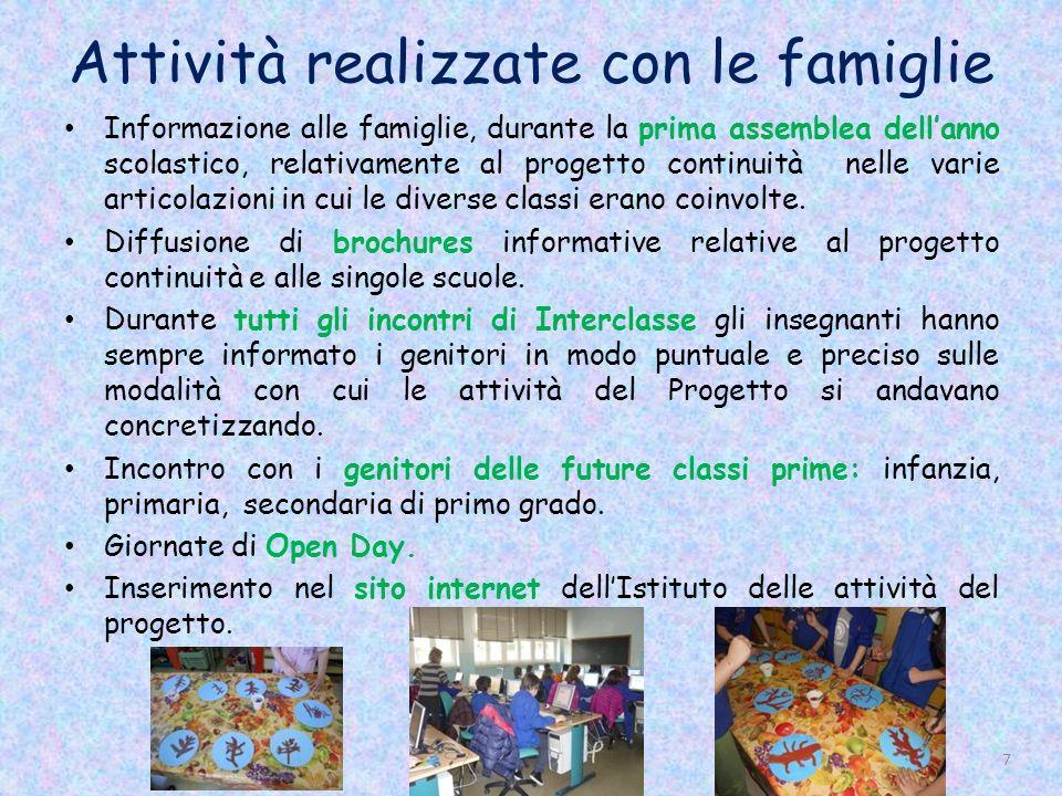 Attività realizzate con le famiglie Informazione alle famiglie, durante la prima assemblea dellanno scolastico, relativamente al progetto continuità nelle varie articolazioni in cui le diverse classi erano coinvolte.
