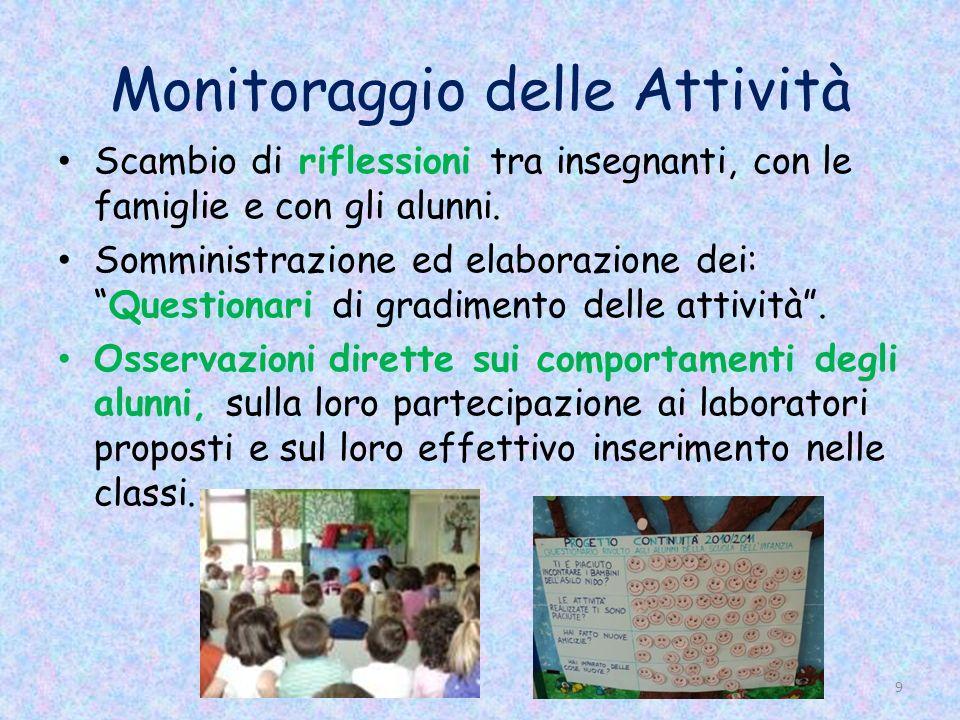 Monitoraggio delle Attività Scambio di riflessioni tra insegnanti, con le famiglie e con gli alunni.