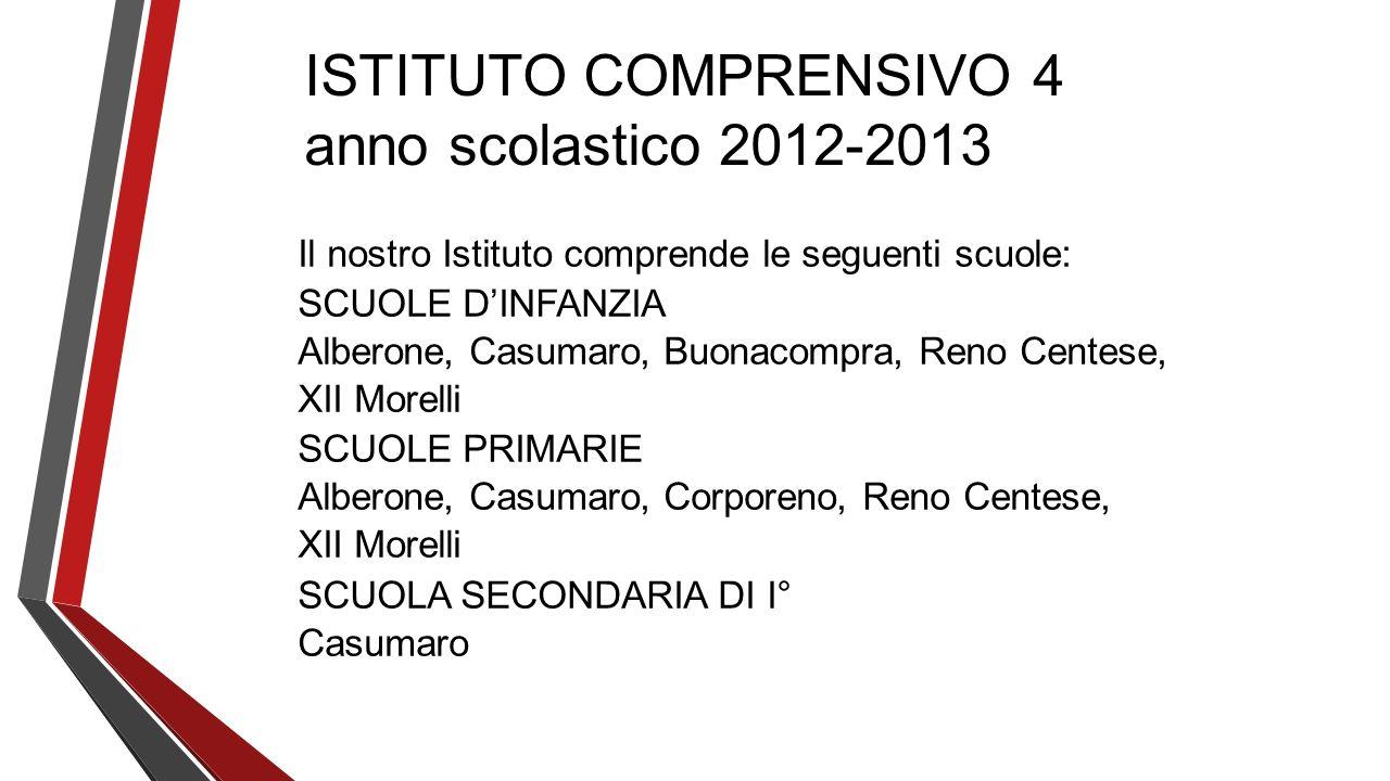 ISTITUTO COMPRENSIVO 4 anno scolastico 2012-2013 Il nostro Istituto comprende le seguenti scuole: SCUOLE DINFANZIA Alberone, Casumaro, Buonacompra, Re