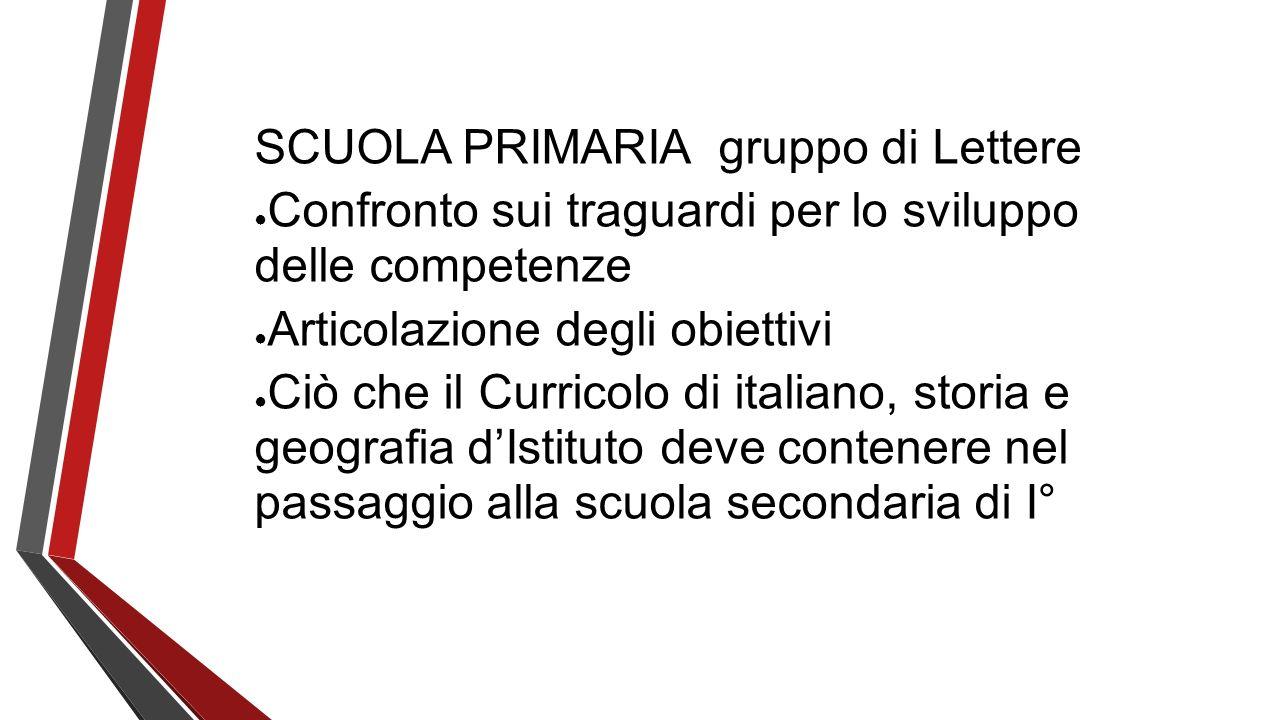 SCUOLA PRIMARIA gruppo di Lettere Confronto sui traguardi per lo sviluppo delle competenze Articolazione degli obiettivi Ciò che il Curricolo di itali