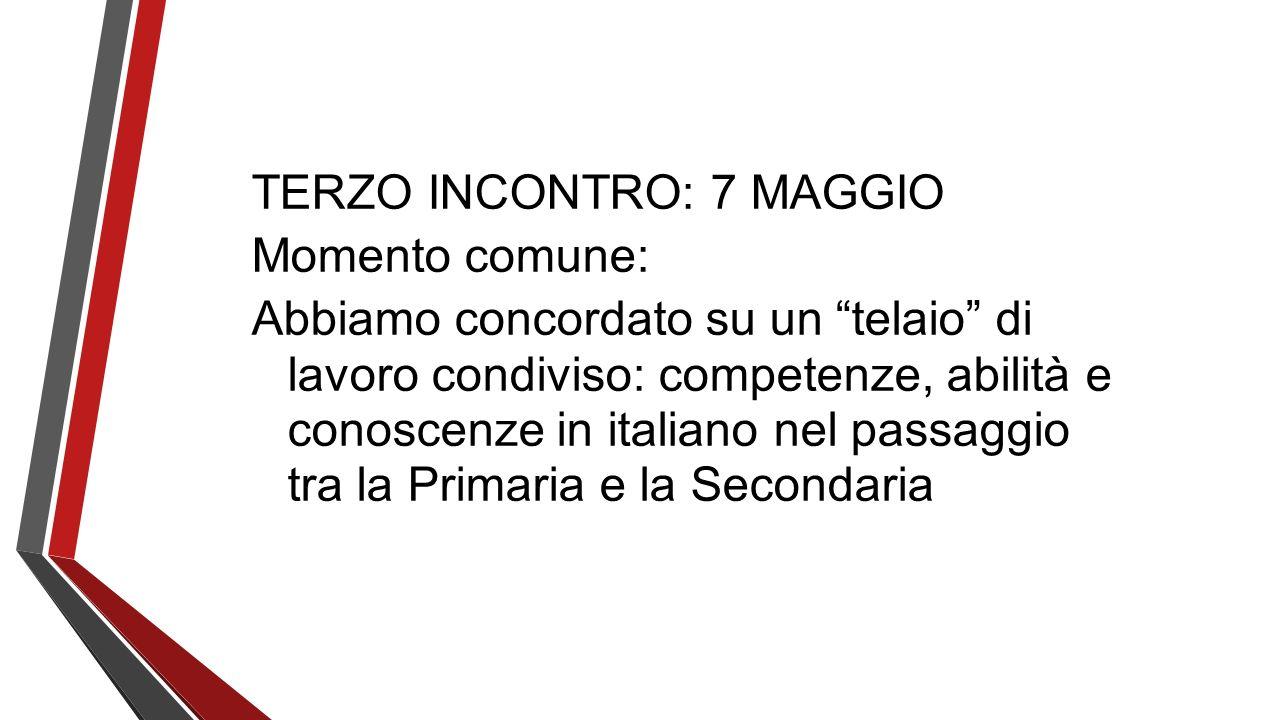 TERZO INCONTRO: 7 MAGGIO Momento comune: Abbiamo concordato su un telaio di lavoro condiviso: competenze, abilità e conoscenze in italiano nel passagg