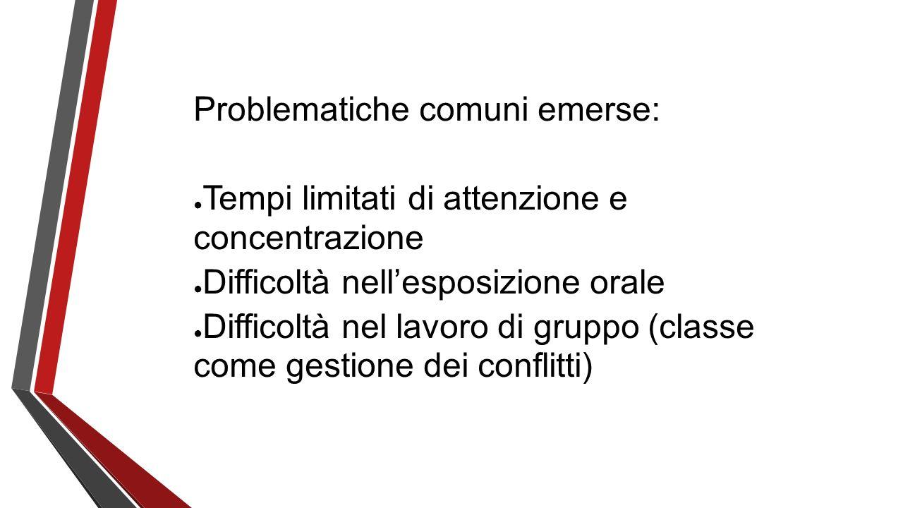 Problematiche comuni emerse: Tempi limitati di attenzione e concentrazione Difficoltà nellesposizione orale Difficoltà nel lavoro di gruppo (classe co