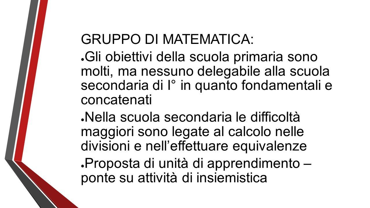 GRUPPO DI MATEMATICA: Gli obiettivi della scuola primaria sono molti, ma nessuno delegabile alla scuola secondaria di I° in quanto fondamentali e conc
