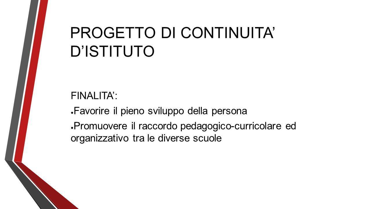 PROGETTO DI CONTINUITA DISTITUTO FINALITA: Favorire il pieno sviluppo della persona Promuovere il raccordo pedagogico-curricolare ed organizzativo tra