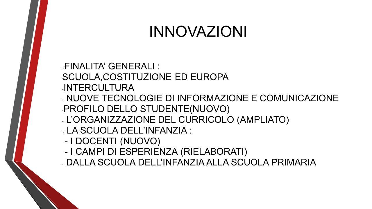 INNOVAZIONI FINALITA GENERALI : SCUOLA,COSTITUZIONE ED EUROPA INTERCULTURA NUOVE TECNOLOGIE DI INFORMAZIONE E COMUNICAZIONE PROFILO DELLO STUDENTE(NUO