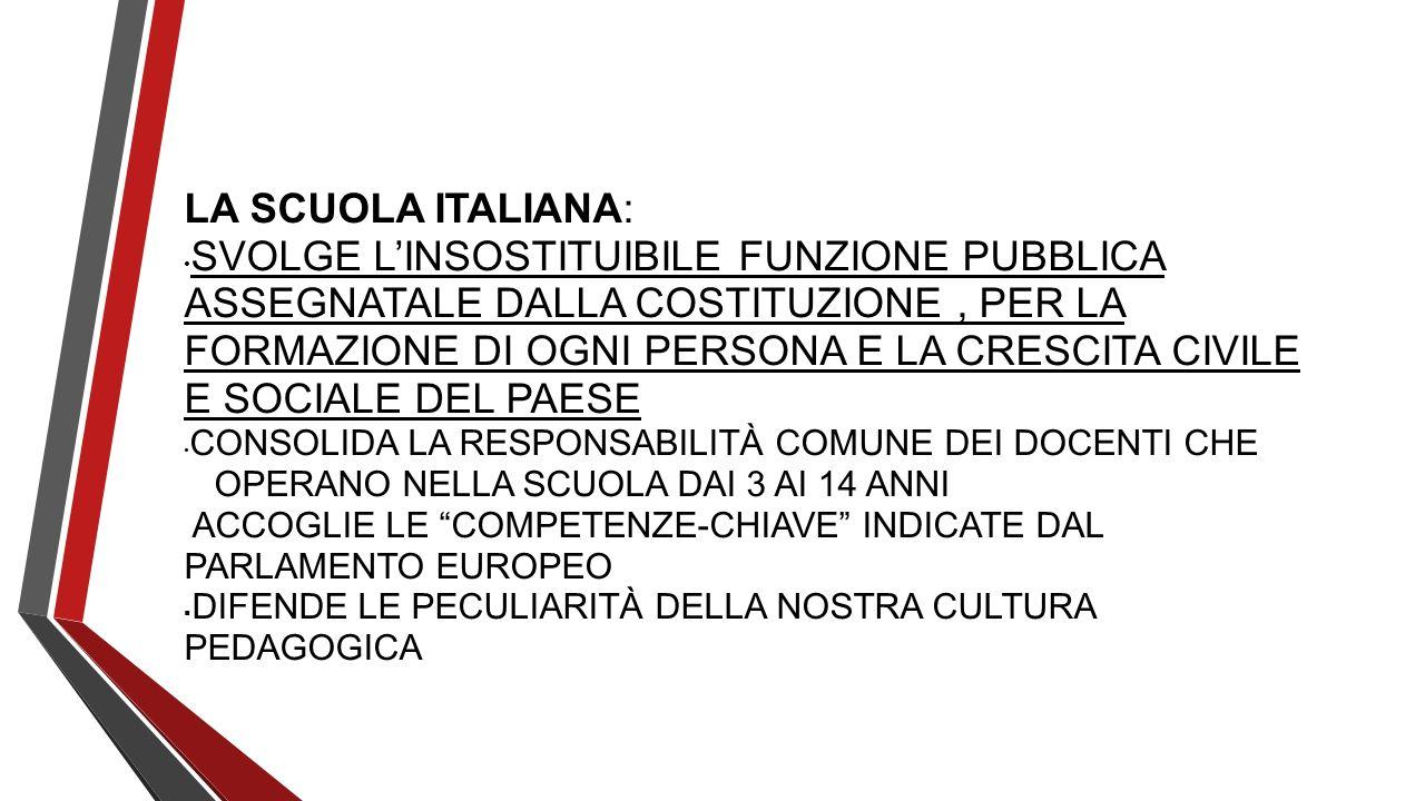 LA SCUOLA ITALIANA: SVOLGE LINSOSTITUIBILE FUNZIONE PUBBLICA ASSEGNATALE DALLA COSTITUZIONE, PER LA FORMAZIONE DI OGNI PERSONA E LA CRESCITA CIVILE E