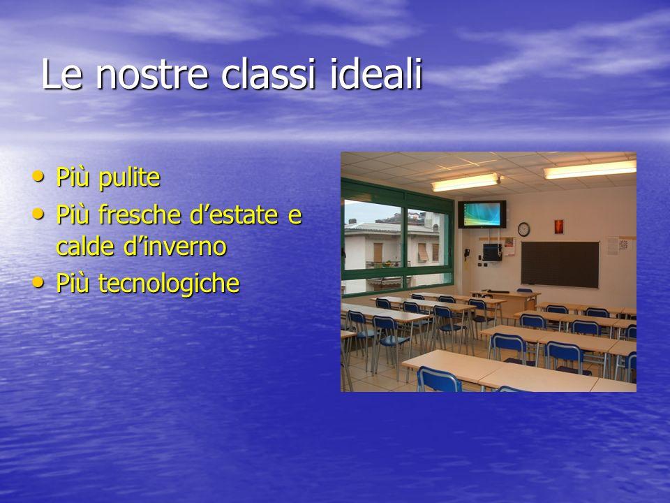 Le nostre classi ideali Più pulite Più pulite Più fresche destate e calde dinverno Più fresche destate e calde dinverno Più tecnologiche Più tecnologi