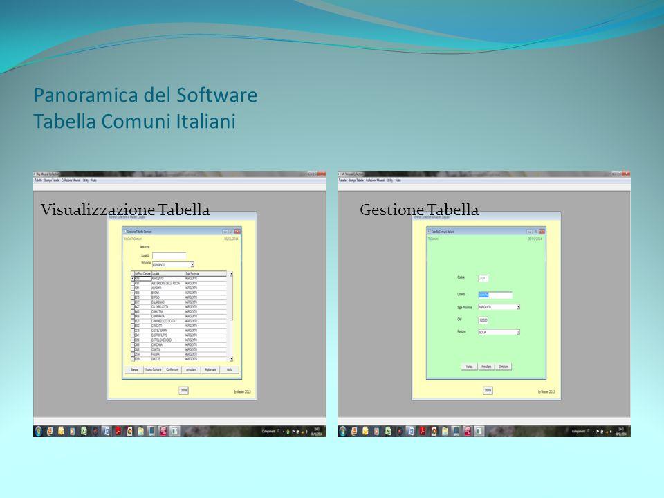 Panoramica del Software Tabella Comuni Italiani Visualizzazione TabellaGestione Tabella