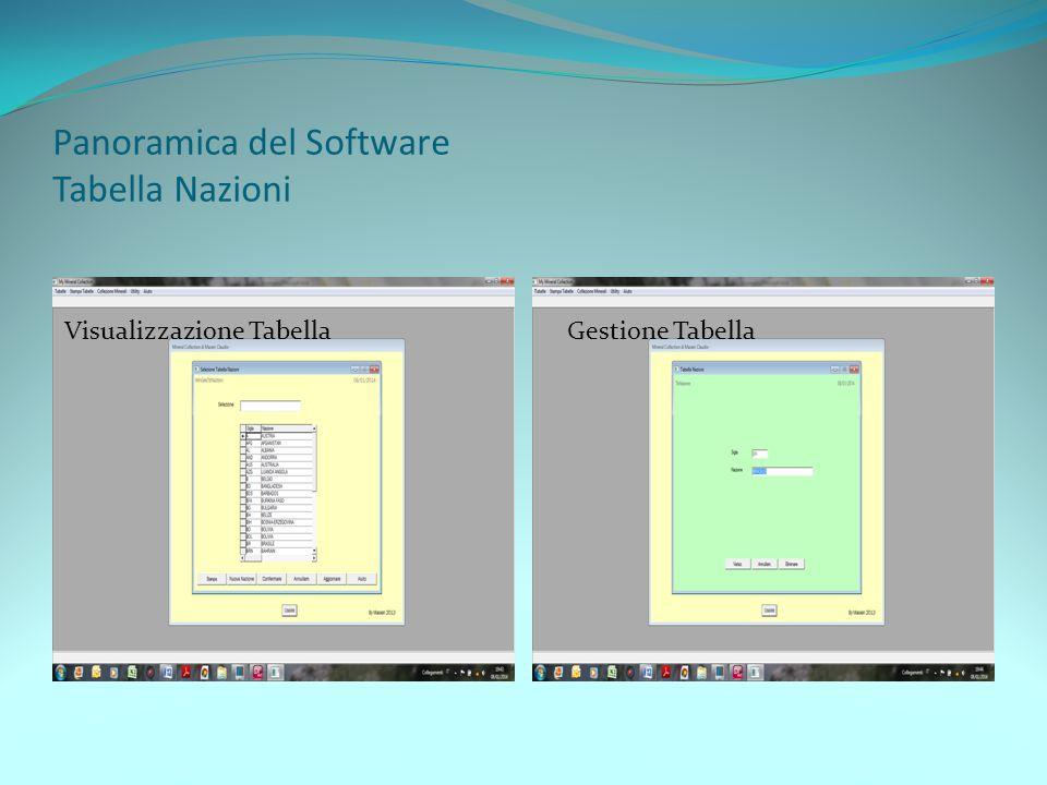 Panoramica del Software Tabella Nazioni Visualizzazione TabellaGestione Tabella