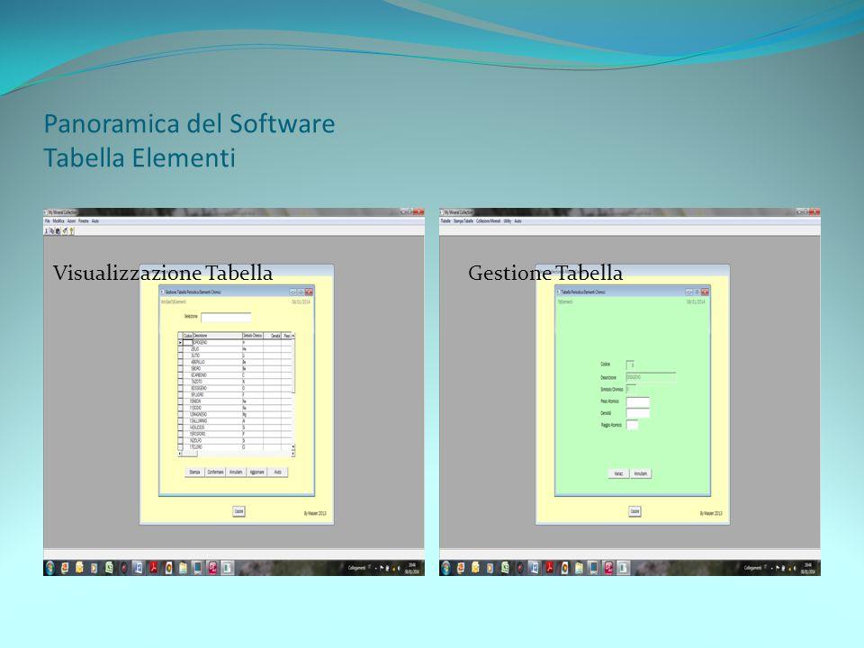 Panoramica del Software Tabella Elementi Visualizzazione TabellaGestione Tabella