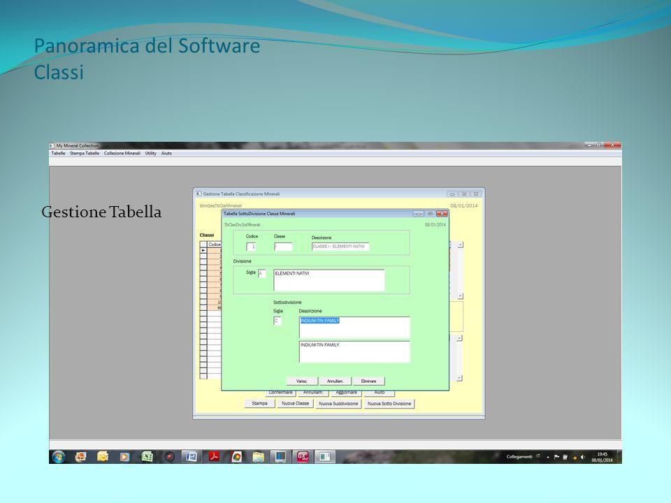 Panoramica del Software Classi Gestione Tabella