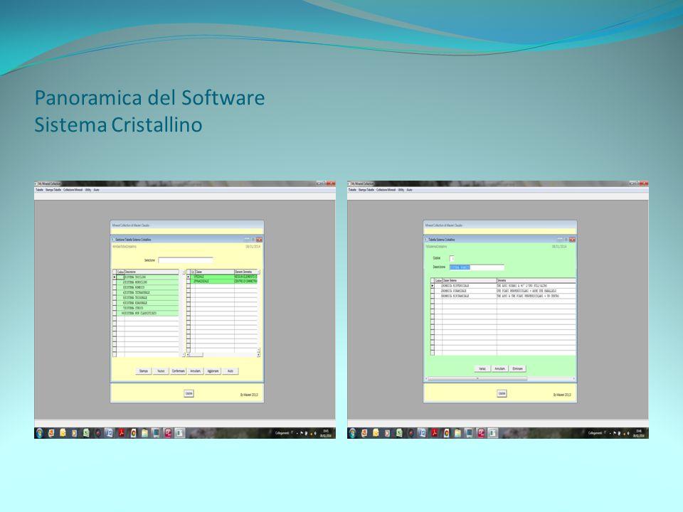 Panoramica del Software Sistema Cristallino
