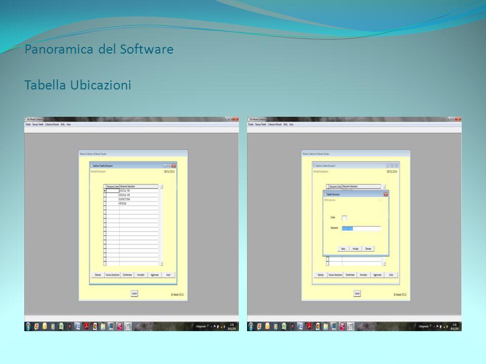 Panoramica del Software Tabella Ubicazioni