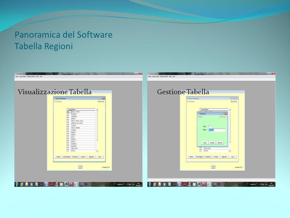 Panoramica del Software Tabella Regioni Visualizzazione TabellaGestione Tabella