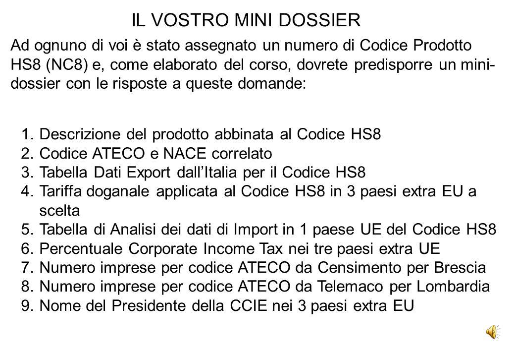IL VOSTRO MINI DOSSIER 1.Descrizione del prodotto abbinata al Codice HS8 2.Codice ATECO e NACE correlato 3.Tabella Dati Export dallItalia per il Codice HS8 4.Tariffa doganale applicata al Codice HS8 in 3 paesi extra EU a scelta 5.Tabella di Analisi dei dati di Import in 1 paese UE del Codice HS8 6.Percentuale Corporate Income Tax nei tre paesi extra UE 7.Numero imprese per codice ATECO da Censimento per Brescia 8.Numero imprese per codice ATECO da Telemaco per Lombardia 9.Nome del Presidente della CCIE nei 3 paesi extra EU Ad ognuno di voi è stato assegnato un numero di Codice Prodotto HS8 (NC8) e, come elaborato del corso, dovrete predisporre un mini- dossier con le risposte a queste domande: