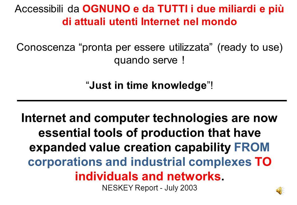 Economic Intelligence: attività svolta da specialisti Alto costo delle loro prestazioni barriera di accesso per le PMI.