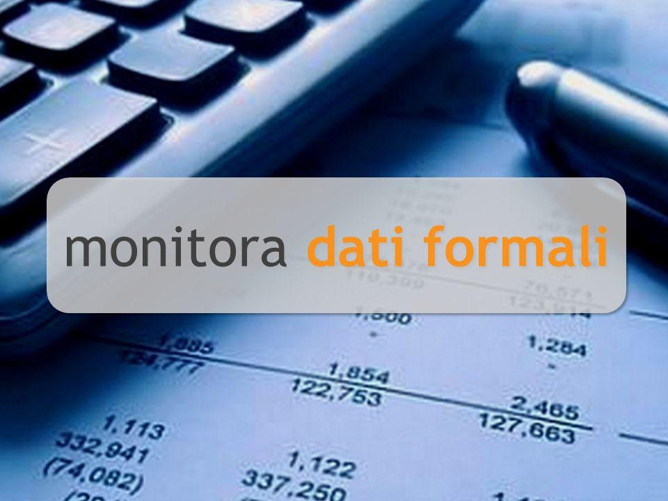 monitora dati formali