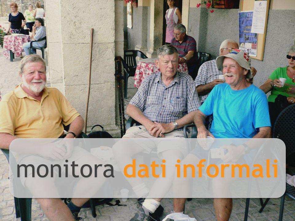 monitora dati informali