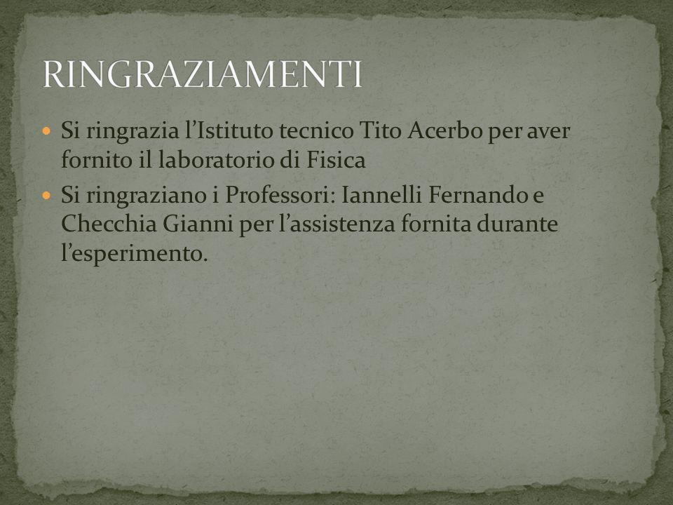 Si ringrazia lIstituto tecnico Tito Acerbo per aver fornito il laboratorio di Fisica Si ringraziano i Professori: Iannelli Fernando e Checchia Gianni