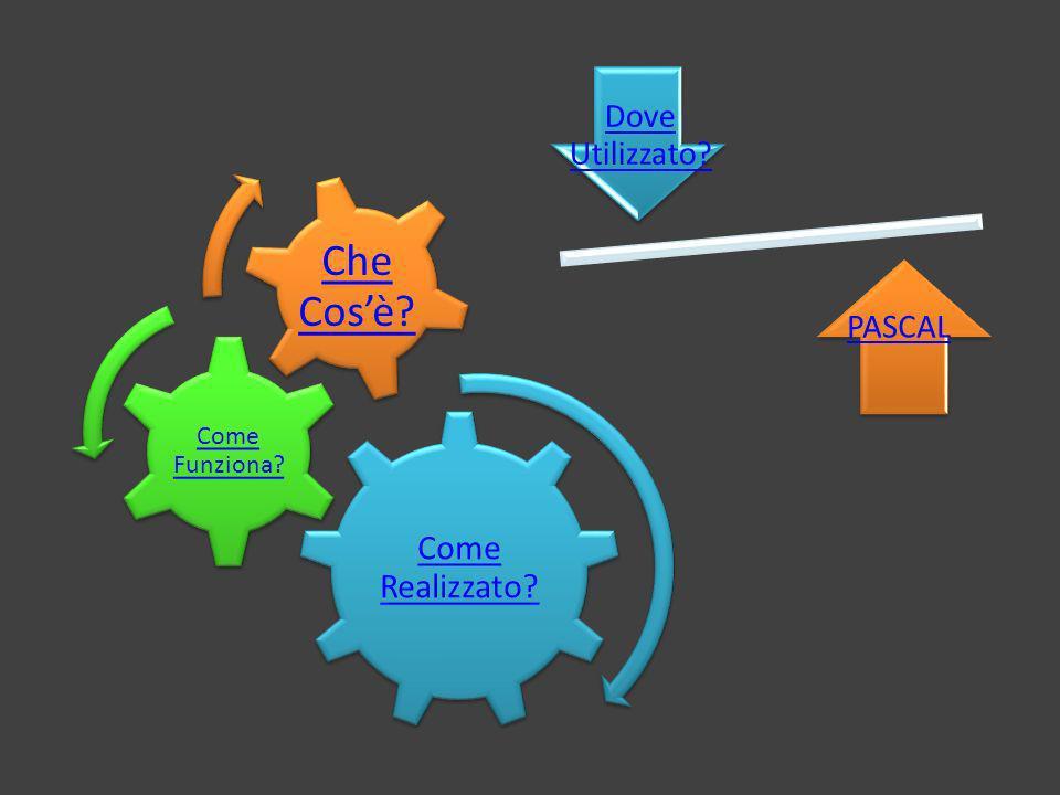 Come Realizzato? Come Funziona? Che Cosè? Dove Utilizzato? PASCAL