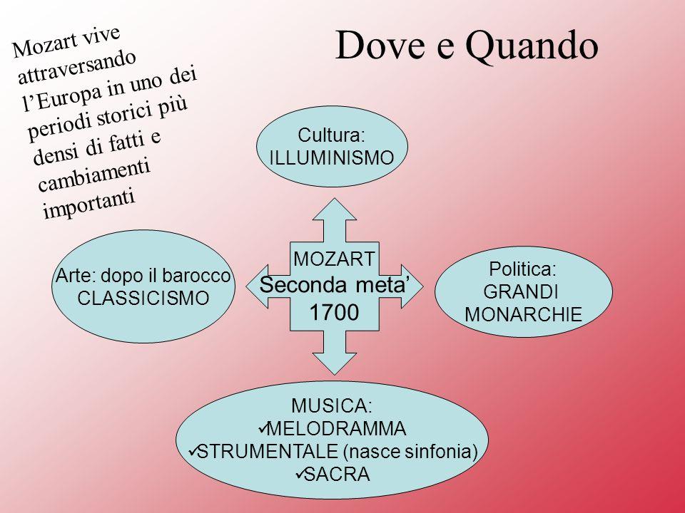 La famosa aria del catalogo di Leporello, in cui egli enumera le conquiste di Don Giovanni nei vari paesi e le varietà di tipi femminili che lo attraggono, mostra un aspetto straordinario dell arte comica di Mozart.