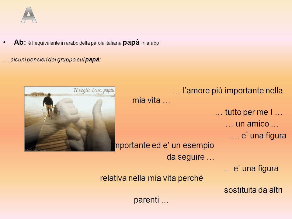 Ab: è lequivalente in arabo della parola italiana papà in arabo … alcuni pensieri del gruppo sul papà: … lamore più importante nella mia vita … … tutt