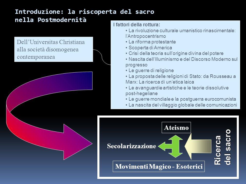 Introduzione: la riscoperta del sacro nella Postmodernità DellUniversitas Christiana alla società disomogenea contemporanea I fattori della rottura: L