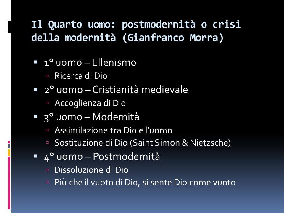 Il Quarto uomo: postmodernità o crisi della modernità (Gianfranco Morra) 1° uomo – Ellenismo Ricerca di Dio 2° uomo – Cristianità medievale Accoglienz