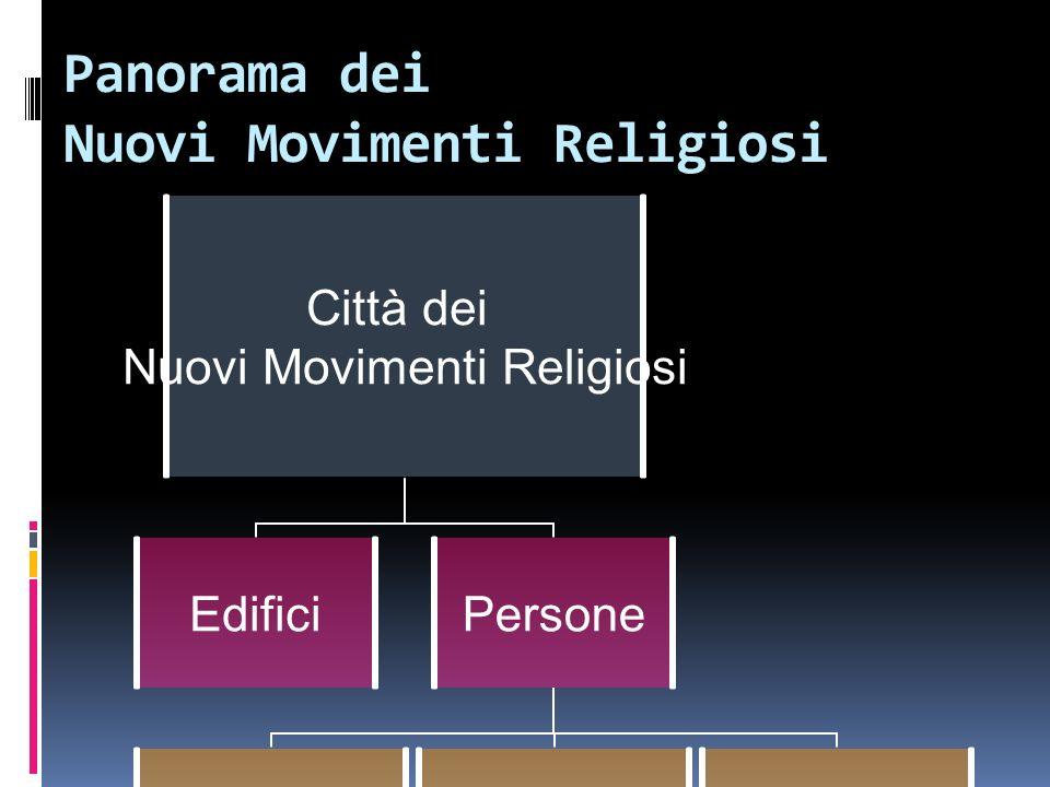 Panorama dei Nuovi Movimenti Religiosi Città dei Nuovi Movimenti Religiosi EdificiPersone AbitantiVilleggiantiEscursionisti